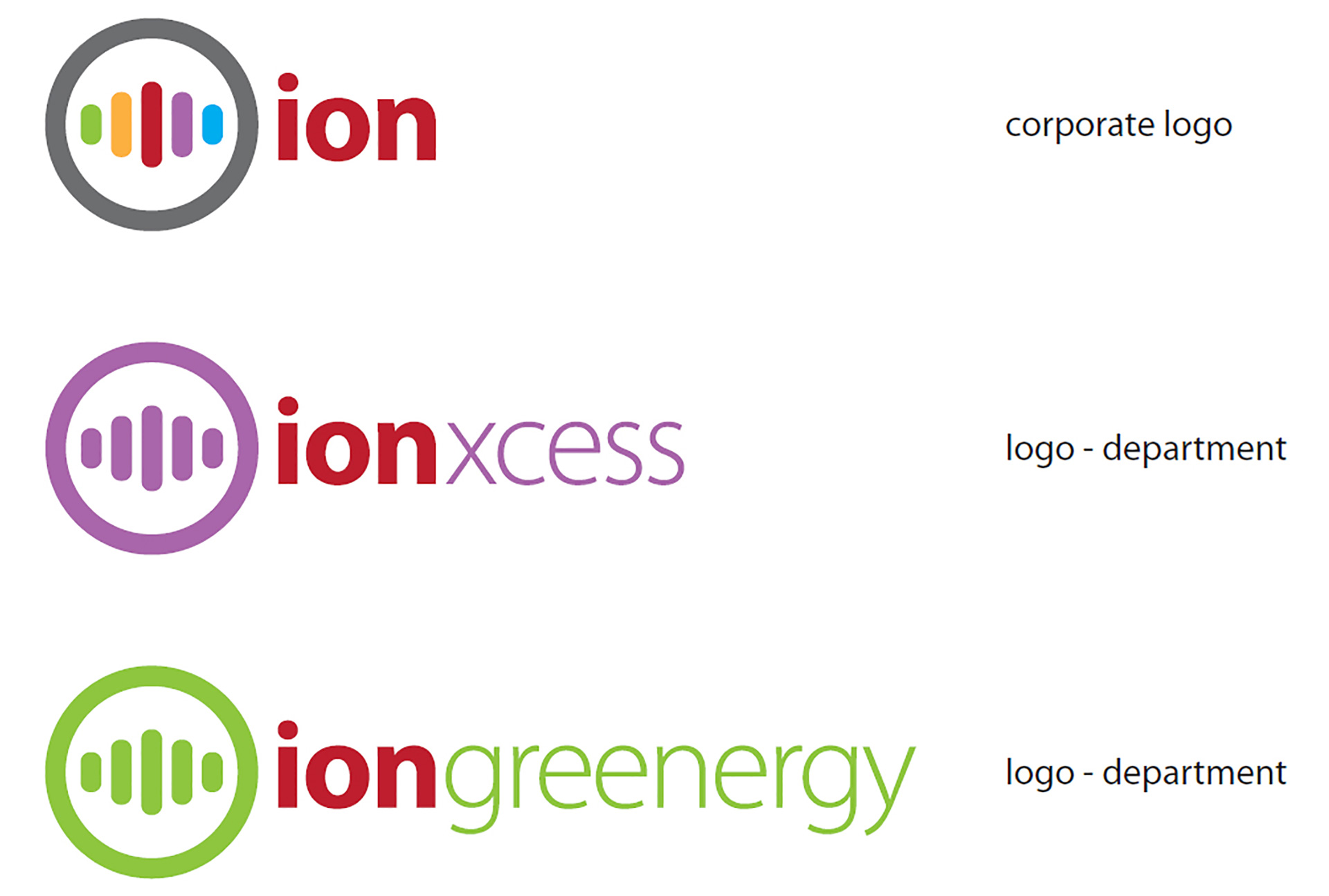 Ion consulting